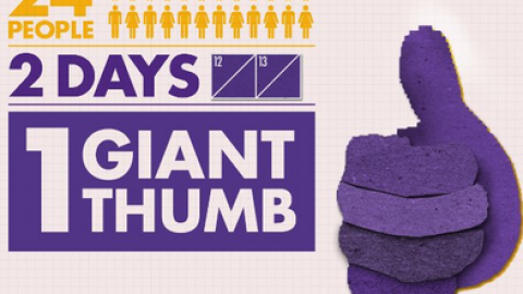 Cadbury gives its Facebook fans the big thumbs up!