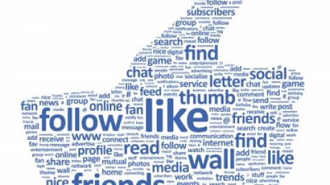 Infographic of the week: What brands post on Facebook