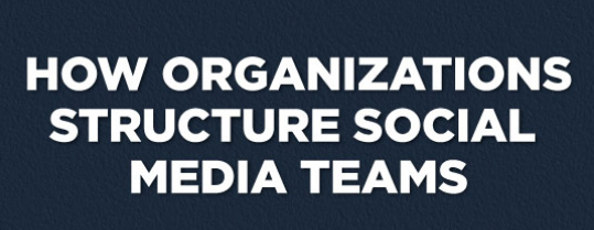 How to organise your social media teams