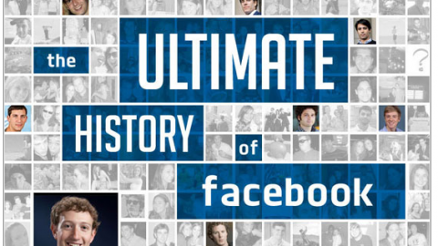 The complete Facebook history (infographic)