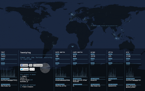 Visualisation: Tweets in real time