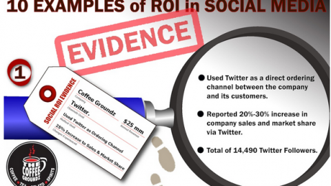 Ten Examples Of Social Media ROI – Infographic