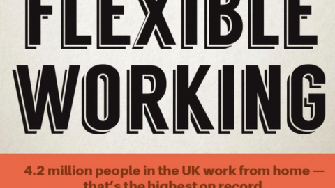 Infographic: The right to request flexible working